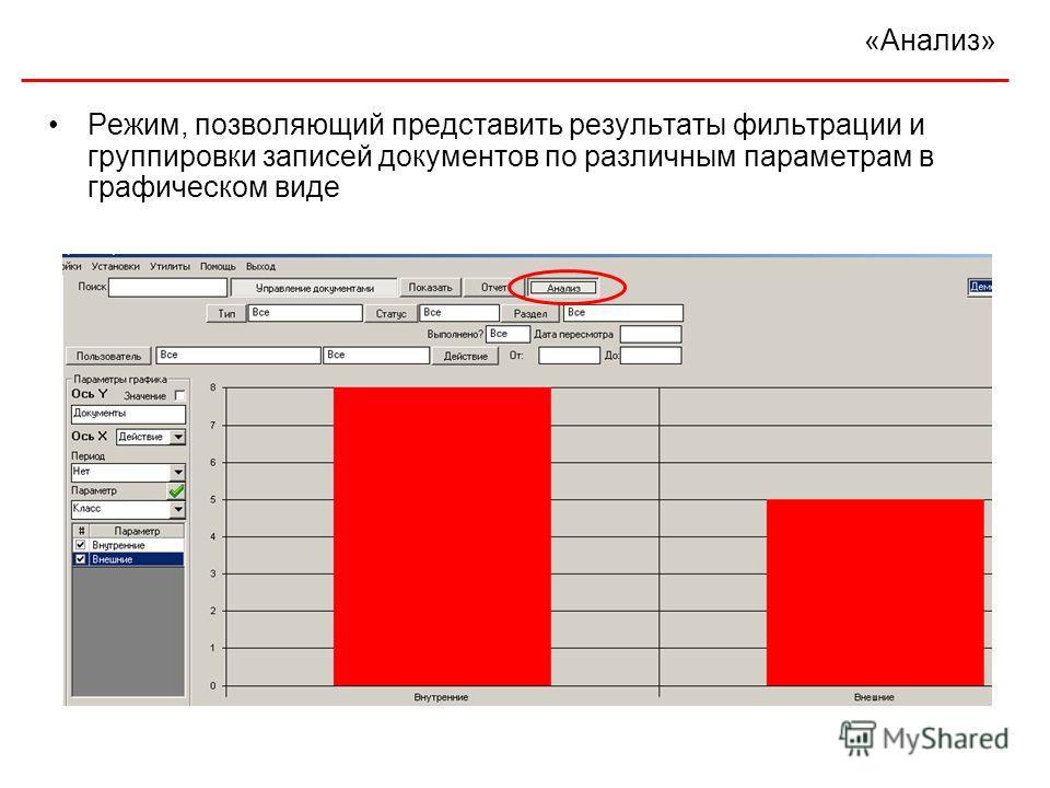 «Анализ» Режим, позволяющий представить результаты фильтрации и группировки записей документов по различным параметрам в графическом виде