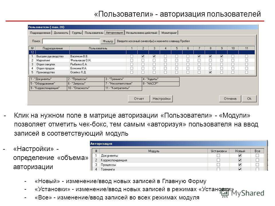 «Пользователи» - авторизация пользователей -Клик на нужном поле в матрице авторизации «Пользователи» - «Модули» позволяет отметить чек-бокс, тем самым «авторизуя» пользователя на ввод записей в соответствующий модуль -«Настройки» - определение «объем
