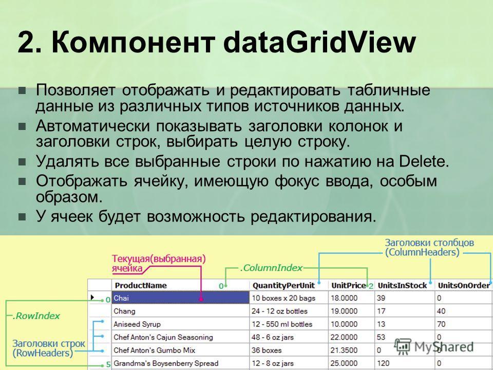2. Компонент dataGridView Позволяет отображать и редактировать табличные данные из различных типов источников данных. Автоматически показывать заголовки колонок и заголовки строк, выбирать целую строку. Удалять все выбранные строки по нажатию на Dele