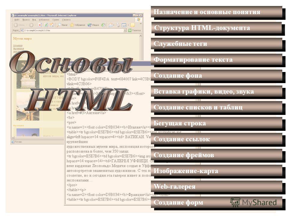 Форматирование текста Вставка графики, видео, звука Структура HTML-документа Назначение и основные понятия Создание списков и таблиц Служебные теги Бегущая строка Создание ссылок Создание фреймов Создание фона Изображение-карта Web-галерея Web-галере