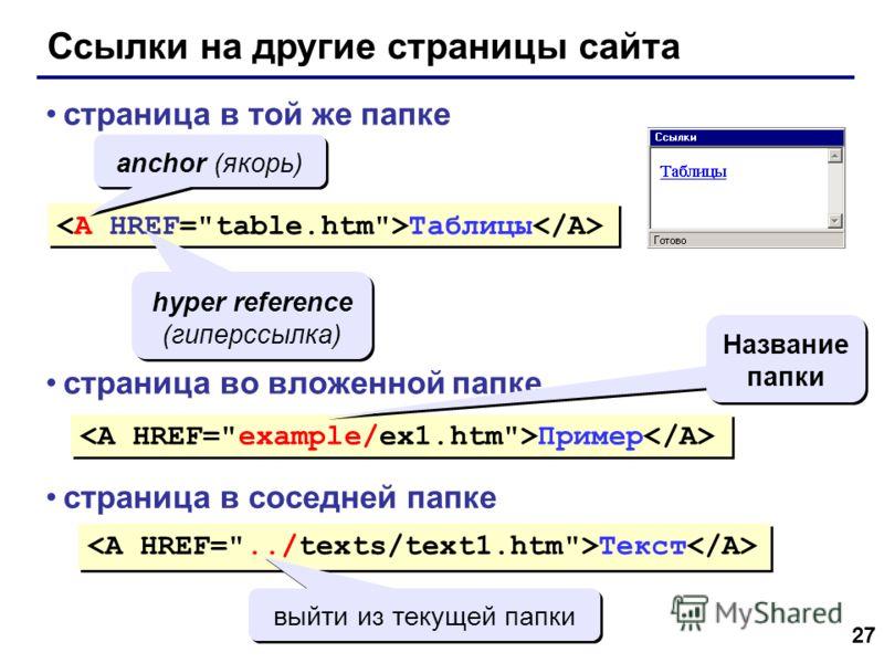 Как сделать гиперссылку на картинку в html