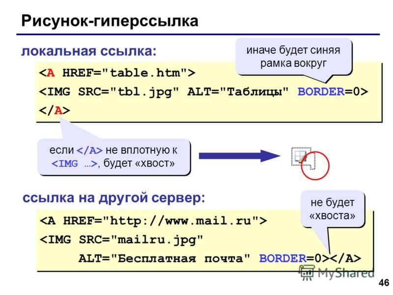 46 Рисунок-гиперссылка   локальная ссылка: ссылка на другой сервер: иначе будет синяя рамка вокруг если не вплотную к, будет «хвост» не будет «хвоста»