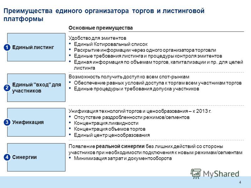 3 Целевое состояние достигается в 3 этапа Перевод фондового рынка РТС в ЗАО