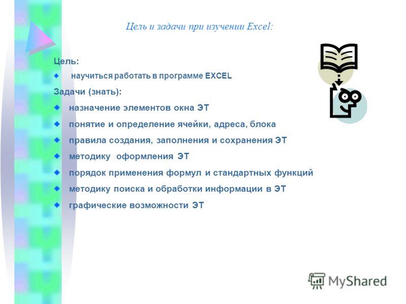 Содержание: 1.Прочитать теоретический материал: 1.1 Назначение программы ExcelНазначение программы Excel 1.2 Запуск программы ExcelЗапуск программы Excel 1.3 Книги и листы MS ExcelКниги и листы MS Excel 1.4 Сохранение книгиСохранение книги 1.5 Работа