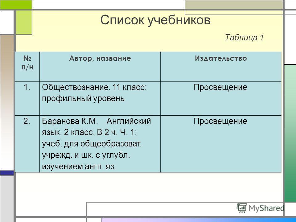 Список учебников Таблица 1