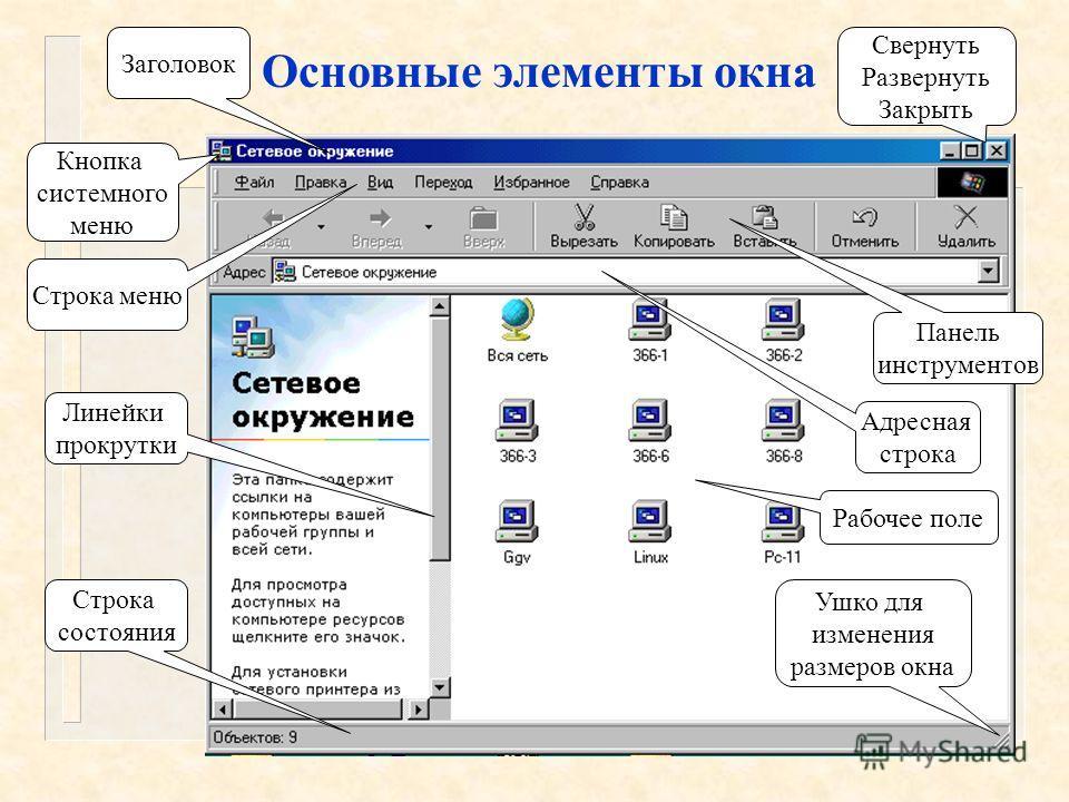 Окна Windows Каждый открываемый объект на рабочем столе представляется в отдельном окне. Окно может принимать одно из трёх состояний: Нормальное - окно занимает часть экрана. Развёрнутое - окно занимает весь экран. Свернутое - окно не занимает места