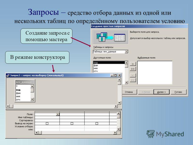 Запросы – средство отбора данных из одной или нескольких таблиц по определённому пользователем условию Создание запроса с помощью мастера В режиме конструктора
