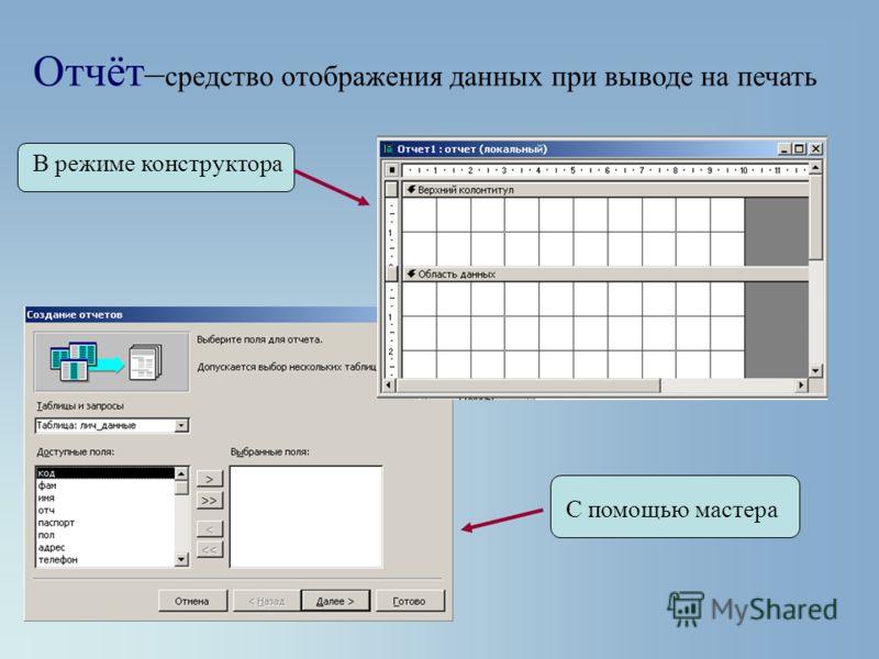 Отчёт – средство отображения данных при выводе на печать С помощью мастера В режиме конструктора
