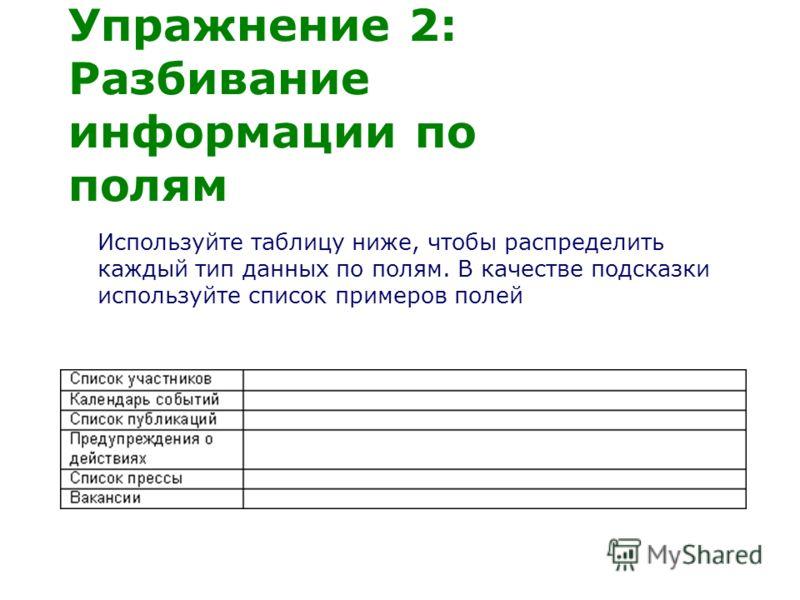 Упражнение 2: Разбивание информации по полям Используйте таблицу ниже, чтобы распределить каждый тип данных по полям. В качестве подсказки используйте список примеров полей