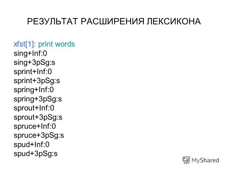РЕЗУЛЬТАТ РАСШИРЕНИЯ ЛЕКСИКОНА xfst[1]: print words sing+Inf:0 sing+3pSg:s sprint+Inf:0 sprint+3pSg:s spring+Inf:0 spring+3pSg:s sprout+Inf:0 sprout+3pSg:s spruce+Inf:0 spruce+3pSg:s spud+Inf:0 spud+3pSg:s