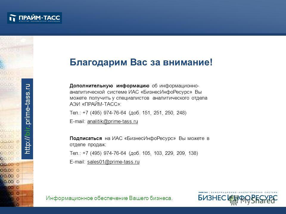 Информационное обеспечение Вашего бизнеса. http://bir.prime-tass.ru Дополнительную информацию об информационно- аналитической системе ИАС «БизнесИнфоРесурс» Вы можете получить у специалистов аналитического отдела АЭИ «ПРАЙМ-ТАСС»: Тел.: +7 (495) 974-