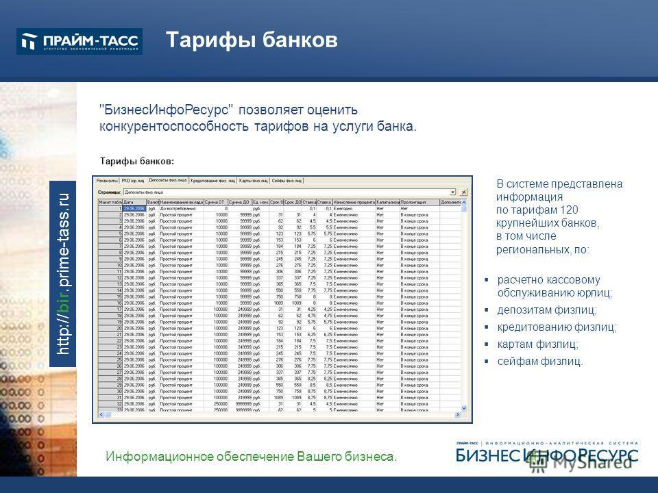 Информационное обеспечение Вашего бизнеса. http://bir.prime-tass.ru Тарифы банков: Тарифы банков расчетно кассовому обслуживанию юрлиц; депозитам физлиц; кредитованию физлиц; картам физлиц; сейфам физлиц. В системе представлена информация по тарифам