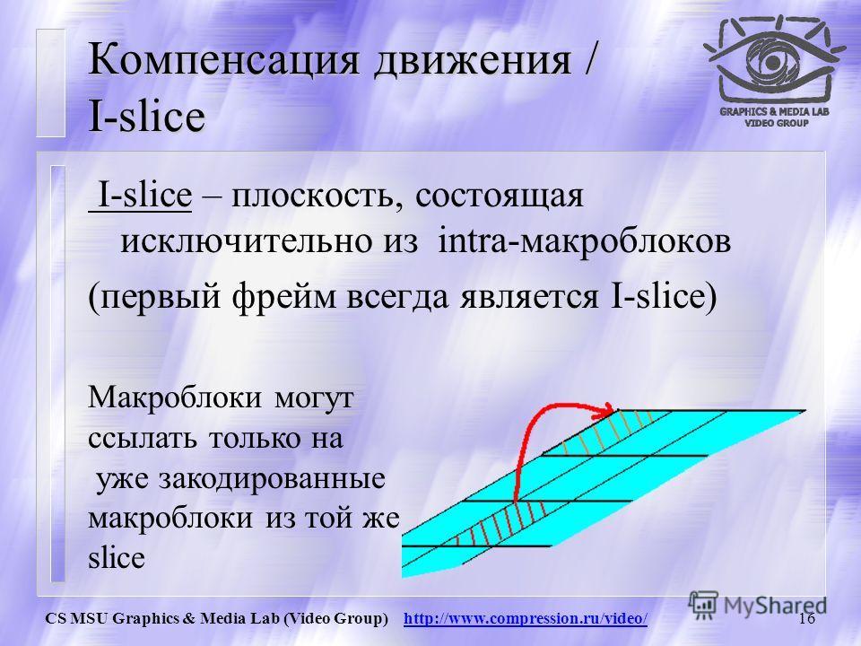 CS MSU Graphics & Media Lab (Video Group) http://www.compression.ru/video/15 Каждый фрейм представляется как одна плоскость (slice) или несколько видеоплоскостей. Типы slice: I, P, B, SP, SI Компенсация движения / Slices