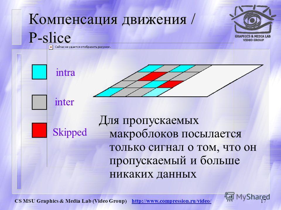 CS MSU Graphics & Media Lab (Video Group) http://www.compression.ru/video/16 Компенсация движения / I-slice I-slice – плоскость, состоящая исключительно из intra-макроблоков (первый фрейм всегда является I-slice) Макроблоки могут ссылать только на уж