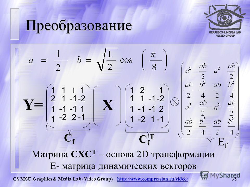 CS MSU Graphics & Media Lab (Video Group) http://www.compression.ru/video/34 Компенсация движения / Предсказание ВД Кодируется не сам вектор движения, а разница между ним и другим вектором движения Для ВД блоков макроблока E предсказаниями являются В