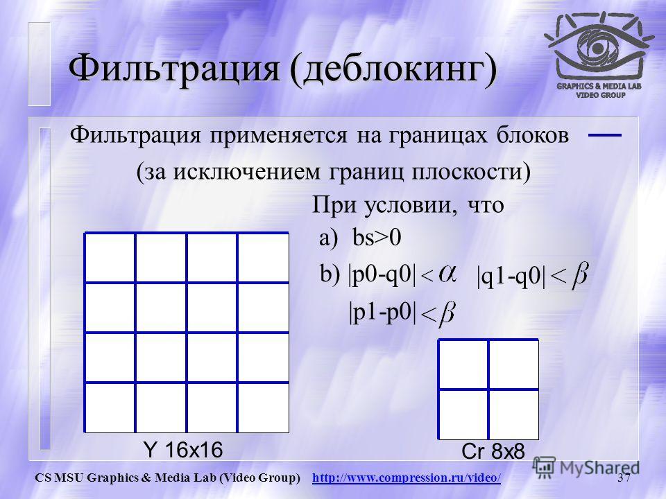 CS MSU Graphics & Media Lab (Video Group) http://www.compression.ru/video/36 Квантование коэффициенты квантования Qstep - определяется параметром квантования QP QP012345…18…24…30 … 51 Qstep 0. 625 0. 6875 0. 825 0. 8125 1 1. 125 5 1020 … 224