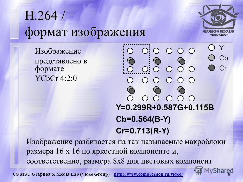 CS MSU Graphics & Media Lab (Video Group) http://www.compression.ru/video/7 H.264 / используемые форматы видео u Кодируются отдельные изображения (фреймы) u H.264 поддерживает progressive и interlaced форматы видео u Размер изображений должен быть кр