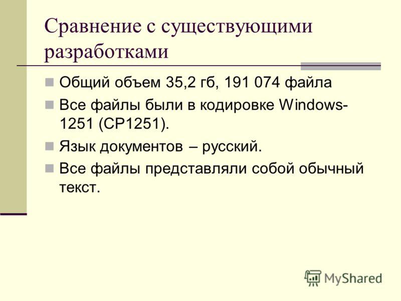 Сравнение с существующими разработками Общий объем 35,2 гб, 191 074 файла Все файлы были в кодировке Windows- 1251 (CP1251). Язык документов – русский. Все файлы представляли собой обычный текст.