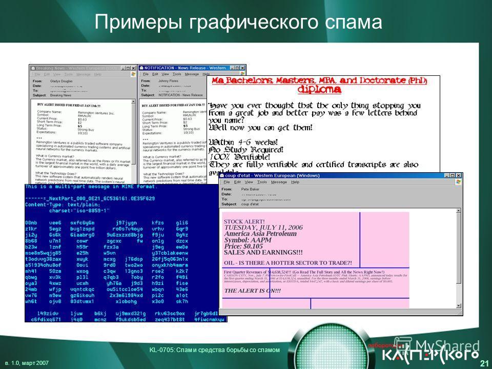 KL-0705: Спам и средства борьбы со спамом в. 1.0, март 2007 21 Примеры графического спама