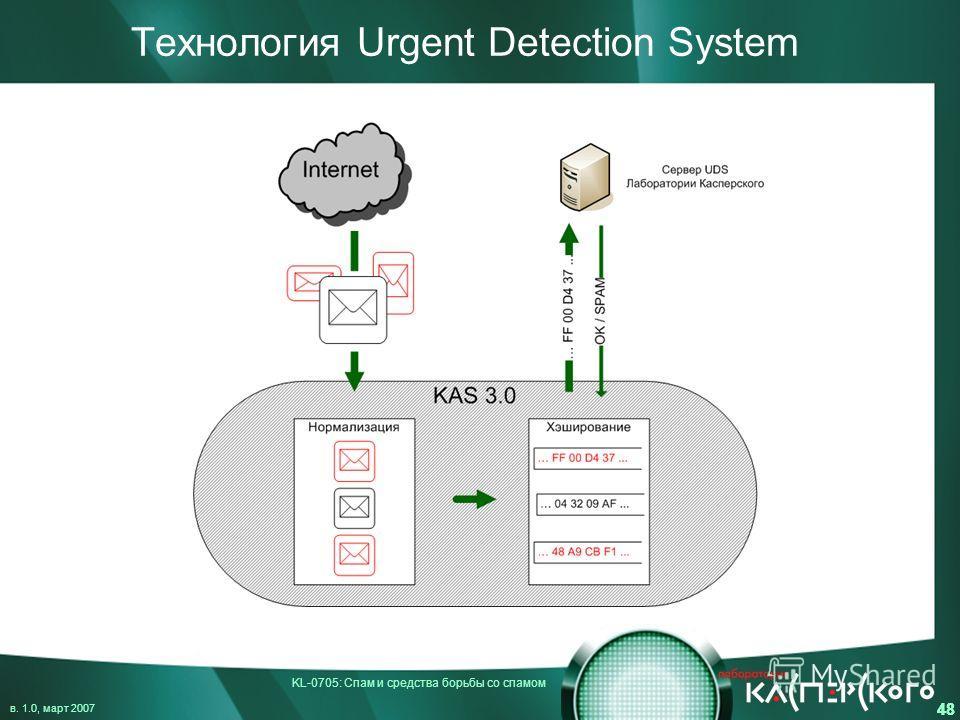 KL-0705: Спам и средства борьбы со спамом в. 1.0, март 2007 48 Технология Urgent Detection System