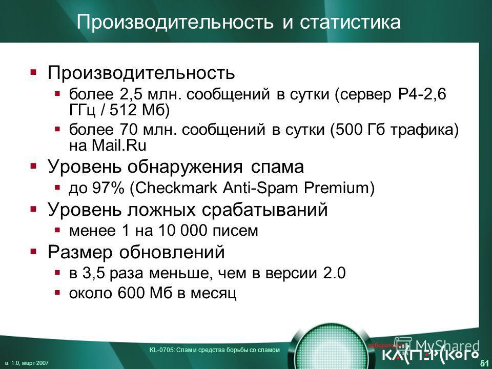 KL-0705: Спам и средства борьбы со спамом в. 1.0, март 2007 51 Производительность и статистика Производительность более 2,5 млн. сообщений в сутки (сервер P4-2,6 ГГц / 512 Мб) более 70 млн. сообщений в сутки (500 Гб трафика) на Mail.Ru Уровень обнару