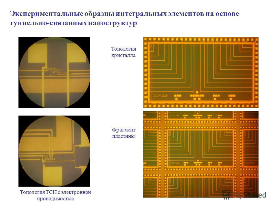 Экспериментальные образцы интегральных элементов на основе туннельно-связанных наноструктур Топология кристалла Фрагмент пластины Топология ТСН с электронной проводимостью
