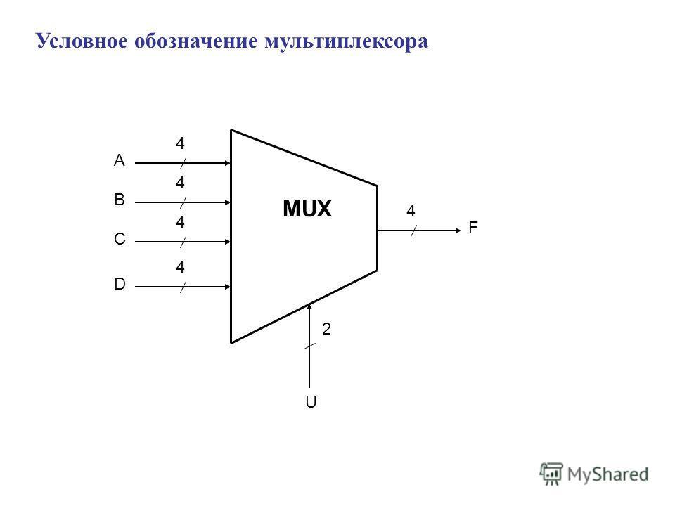 Условное обозначение мультиплексора MUX 4 2 A B C D U F 4 4 4 4