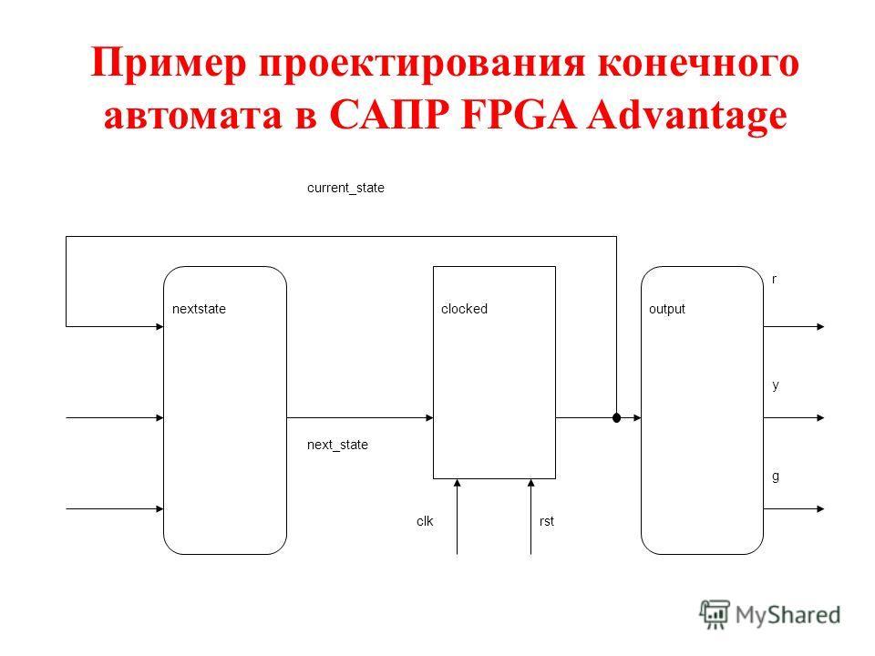 Пример проектирования конечного автомата в САПР FPGA Advantage nextstate clockedoutput next_state current_state r y g clkrst