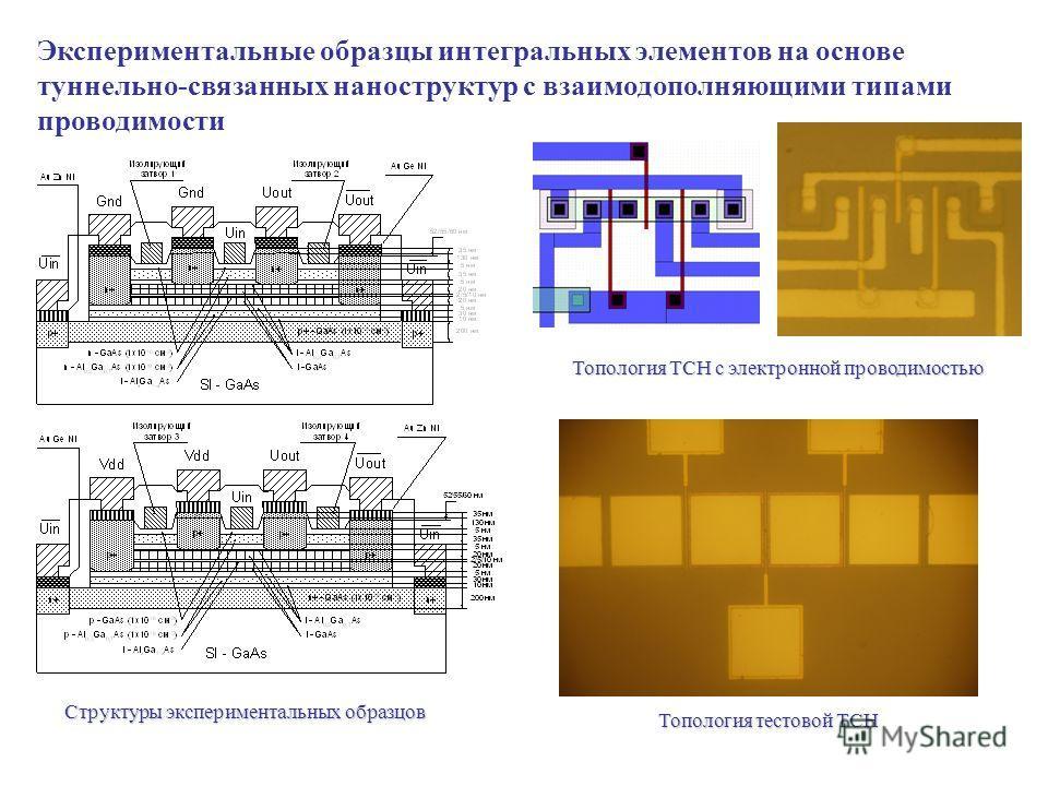 Экспериментальные образцы интегральных элементов на основе туннельно-связанных наноструктур с взаимодополняющими типами проводимости Структуры экспериментальных образцов Топология тестовой ТСН Топология ТСН с электронной проводимостью