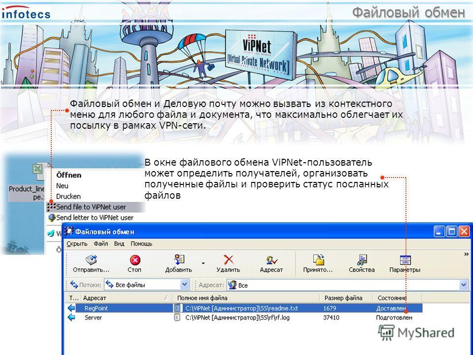 Файловый обмен и Деловую почту можно вызвать из контекстного меню для любого файла и документа, что максимально облегчает их посылку в рамках VPN-сети. В окне файлового обмена ViPNet-пользователь может определить получателей, организовать полученные