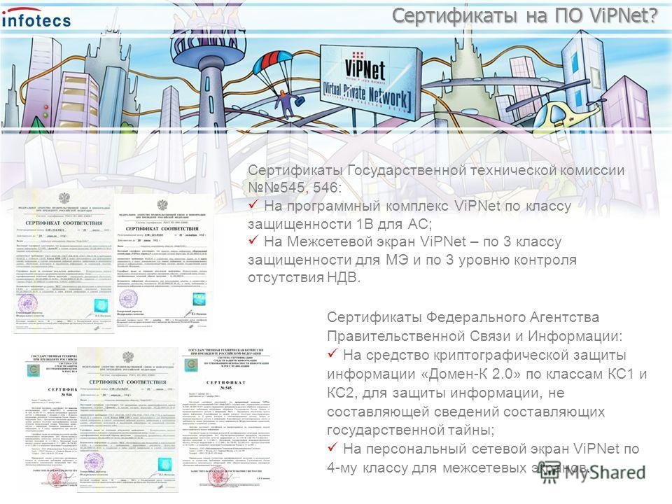 Сертификаты на ПО ViPNet? Сертификаты Государственной технической комиссии 545, 546: На программный комплекс ViPNet по классу защищенности 1В для АС; На Межсетевой экран ViPNet – по 3 классу защищенности для МЭ и по 3 уровню контроля отсутствия НДВ.