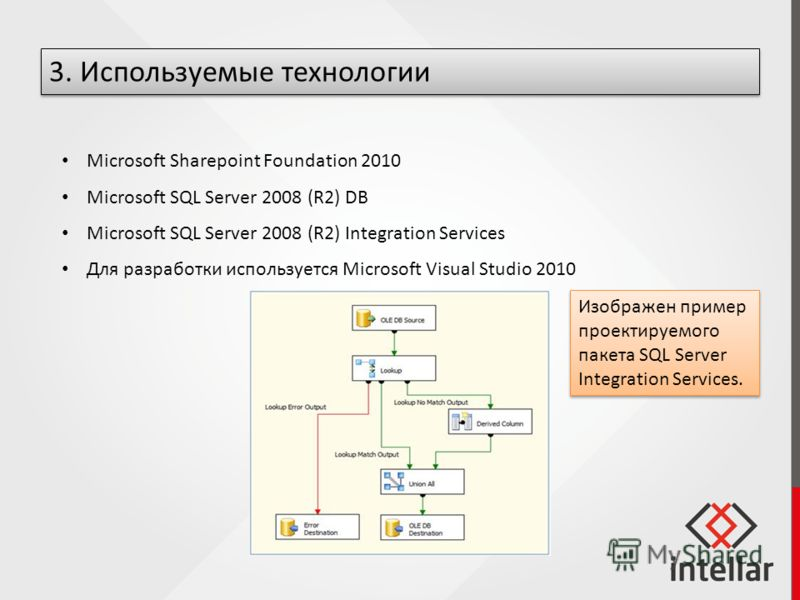 3. Используемые технологии Microsoft Sharepoint Foundation 2010 Microsoft SQL Server 2008 (R2) DB Microsoft SQL Server 2008 (R2) Integration Services Для разработки используется Microsoft Visual Studio 2010 Изображен пример проектируемого пакета SQL