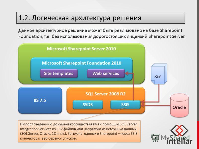 Microsoft Sharepoint Server 2010 1.2. Логическая архитектура решения Данное архитектурное решение может быть реализовано на базе Sharepoint Foundation, т.е. без использования дорогостоящих лицензий Sharepoint Server. IIS 7.5 SQL Server 2008 R2 SSDS S