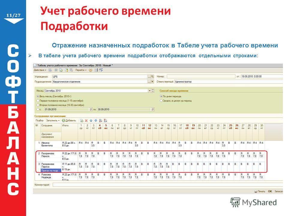 11/27 Учет рабочего времени Подработки Отражение назначенных подработок в Табеле учета рабочего времени В табеле учета рабочего времени подработки отображаются отдельными строками: