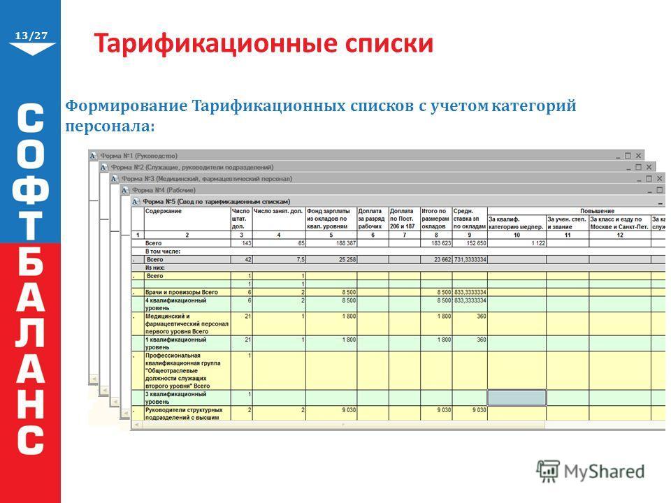 13/27 Тарификационные списки Формирование Тарификационных списков с учетом категорий персонала: