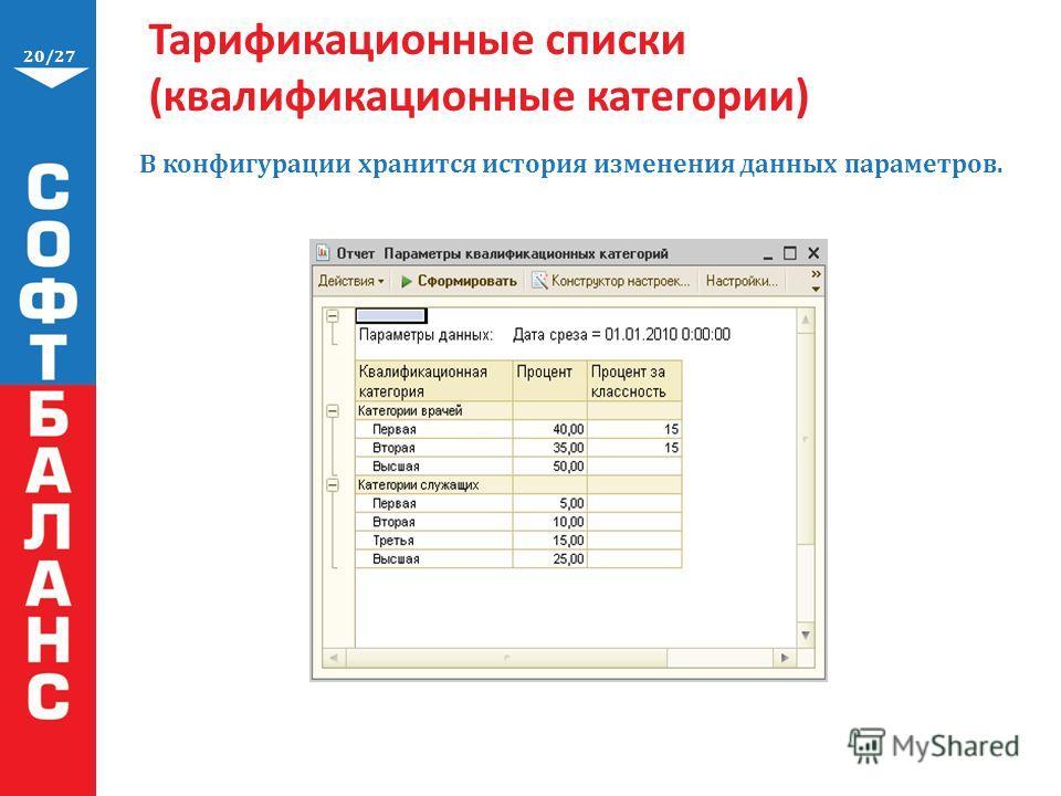 20/27 Тарификационные списки (квалификационные категории) В конфигурации хранится история изменения данных параметров.