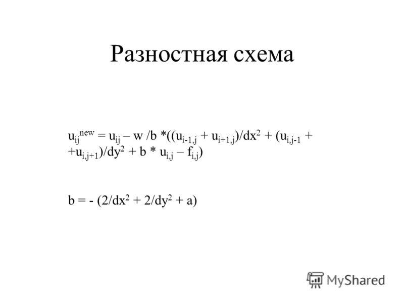Разностная схема u ij new = u ij – w /b *((u i-1,j + u i+1,j )/dx 2 + (u i,j-1 + +u i,j+1 )/dy 2 + b * u i,j – f i,j ) b = - (2/dx 2 + 2/dy 2 + a)
