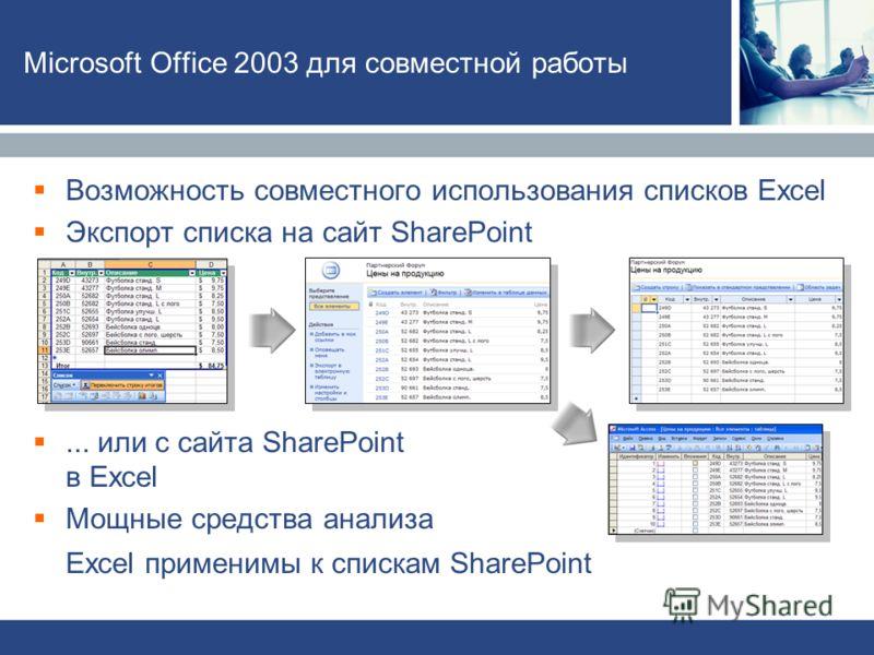 Возможность совместного использования списков Excel Экспорт списка на сайт SharePoint... или с сайта SharePoint в Excel Мощные средства анализа Excel применимы к спискам SharePoint Microsoft Office 2003 для совместной работы