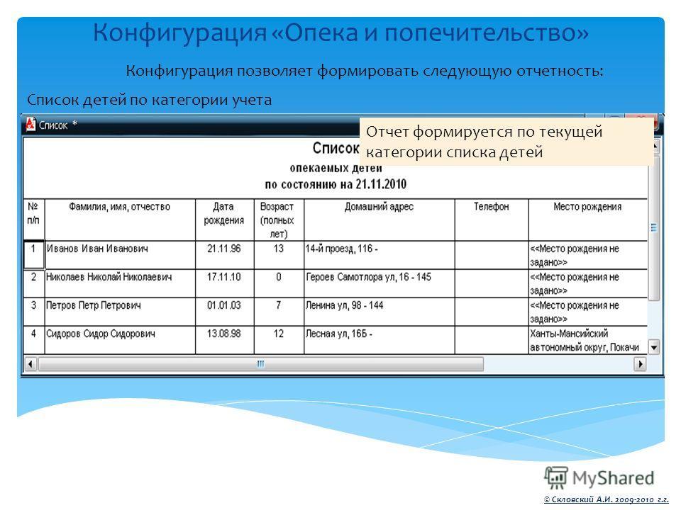 Конфигурация «Опека и попечительство» © Скловский А.И. 2009-2010 г.г. Конфигурация позволяет формировать следующую отчетность: Список детей по категории учета Отчет формируется по текущей категории списка детей