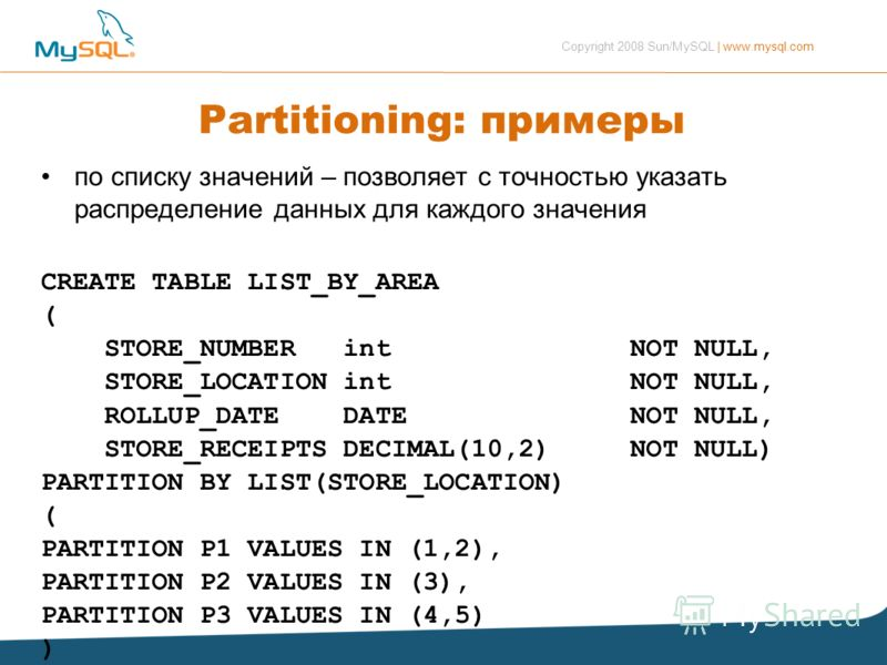 Copyright 2008 Sun/MySQL | www.mysql.com Partitioning: примеры по списку значений – позволяет с точностью указать распределение данных для каждого значения CREATE TABLE LIST_BY_AREA ( STORE_NUMBER int NOT NULL, STORE_LOCATION int NOT NULL, ROLLUP_DAT