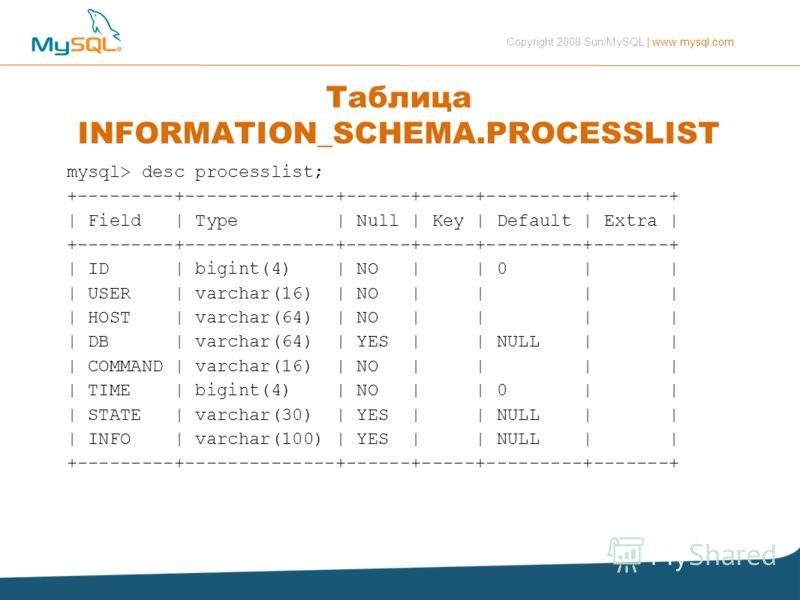 Copyright 2008 Sun/MySQL | www.mysql.com Таблица INFORMATION_SCHEMA.PROCESSLIST mysql> desc processlist; +---------+--------------+------+-----+---------+-------+ | Field | Type | Null | Key | Default | Extra | +---------+--------------+------+-----+