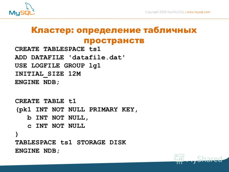 Copyright 2008 Sun/MySQL | www.mysql.com Кластер: определение табличных пространств CREATE TABLESPACE ts1 ADD DATAFILE 'datafile.dat' USE LOGFILE GROUP lg1 INITIAL_SIZE 12M ENGINE NDB; CREATE TABLE t1 (pk1 INT NOT NULL PRIMARY KEY, b INT NOT NULL, c