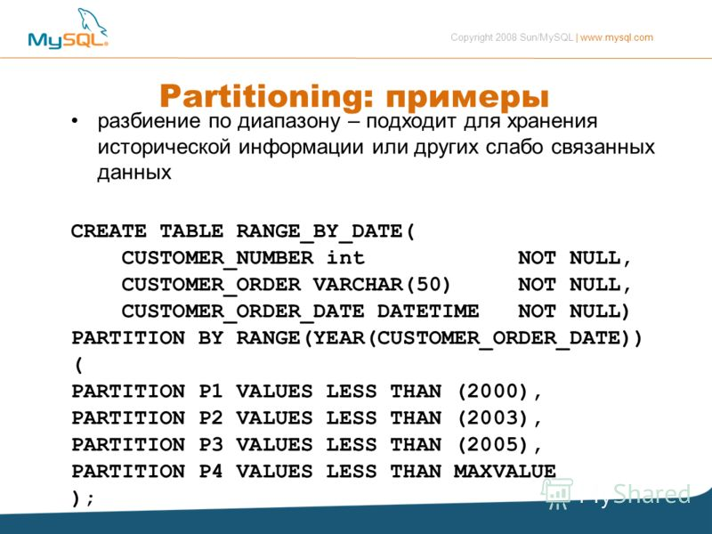 Copyright 2008 Sun/MySQL | www.mysql.com Partitioning: примеры разбиение по диапазону – подходит для хранения исторической информации или других слабо связанных данных CREATE TABLE RANGE_BY_DATE( CUSTOMER_NUMBER int NOT NULL, CUSTOMER_ORDER VARCHAR(5