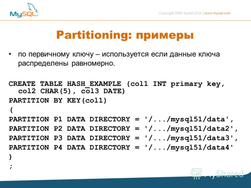 Copyright 2008 Sun/MySQL | www.mysql.com Partitioning: примеры по первичному ключу – используется если данные ключа распределены равномерно. CREATE TABLE HASH_EXAMPLE (col1 INT primary key, col2 CHAR(5), col3 DATE) PARTITION BY KEY(col1) ( PARTITION
