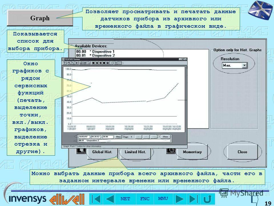 NET FNC MNU 18 Device status Позволяет в реальном времени контролировать состояние приборов сети Televis. Показывается список приборов с указанием их адресов, категорий и имен. В списке могут быть показаны как все приборы, так и относящиеся к одной в