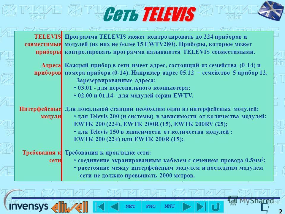 NET FNC MNU 1 TELEVIS - это программа работающая в среде Windows 95/98 или Windows 3.1/3.11, разработанная для управления и удаленного обслуживания систем, состоящих из Televis совместимых приборов компании ELIWELL. После присоединения сети приборов