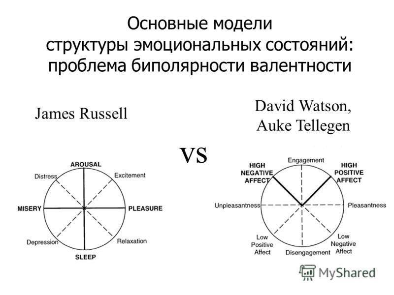 Основные модели структуры эмоциональных состояний: проблема биполярности валентности James Russell David Watson, Auke Tellegen vs