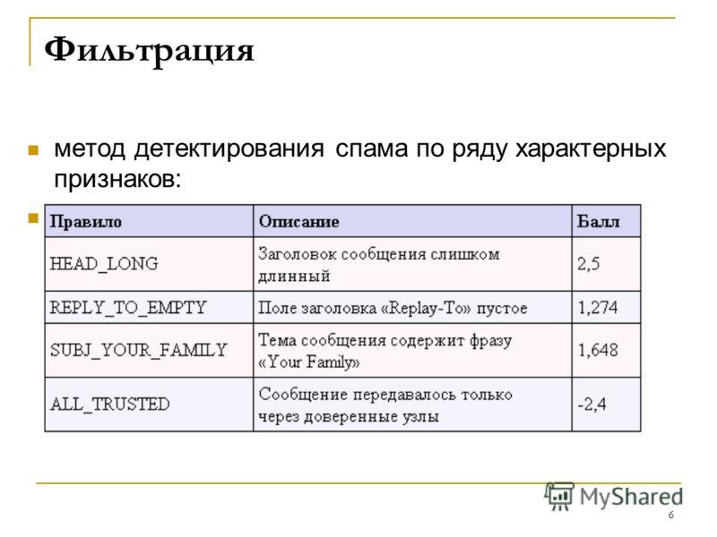 6 Фильтрация метод детектирования спама по ряду характерных признаков: Поакххъъ== составляющие