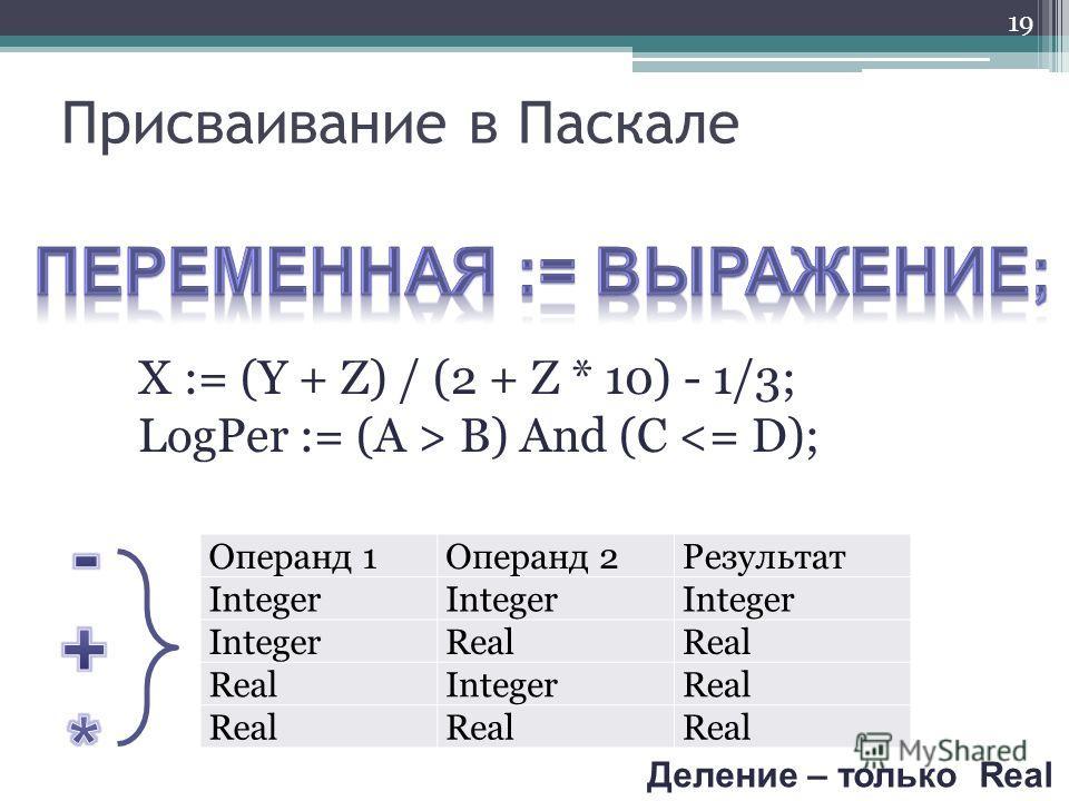 Присваивание в Паскале Операнд 1Операнд 2Результат Integer Real IntegerReal 19 X := (Y + Z) / (2 + Z * 10) - 1/3; LogPer := (A > B) And (C