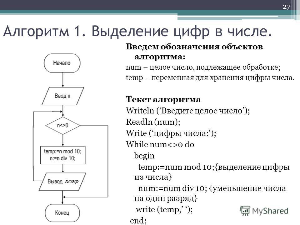 Алгоритм 1. Выделение цифр в числе. Введем обозначения объектов алгоритма: num – целое число, подлежащее обработке; temp – переменная для хранения цифры числа. Текст алгоритма Writeln (Введите целое число); Readln (num); Write (цифры числа:); While n